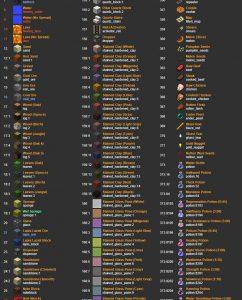 minecraft item kodları