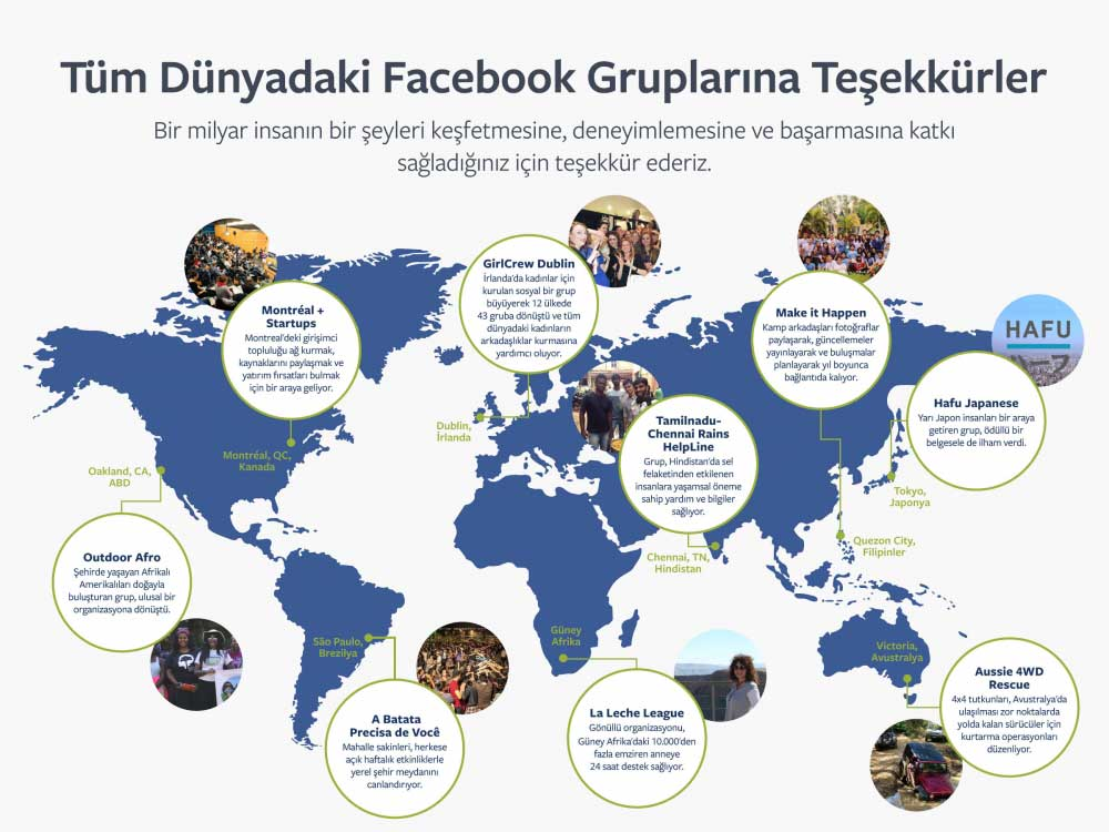 facebook grupları